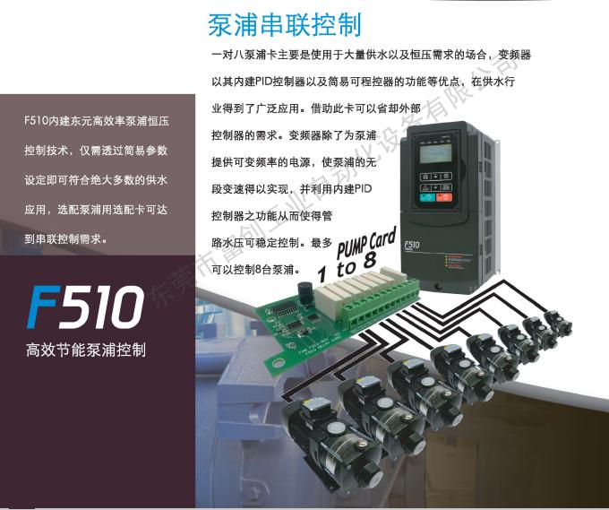 东元变频器F510功率范围 220V机种 功率范围:3.7~130KW 三相 输入电压:200V~240V 380V机种 功率范围:3.7V~600KW三相 输入电压:380V~480V 东元变频器F510型号解释  东元变频器F510特点 外观特色 F510实现模块化设计,不仅满足高防护等应用,更便于设备维护,包含可热插入操作面板、通讯卡、可拆卸式风扇等。 IP55防水防尘设计 东元电机所推出的全新高性能通用变频器,支援IP55防水防尘之高防等级,让客户拥有多样性选择,不再为严苛的应用环境所苦恼。  H
