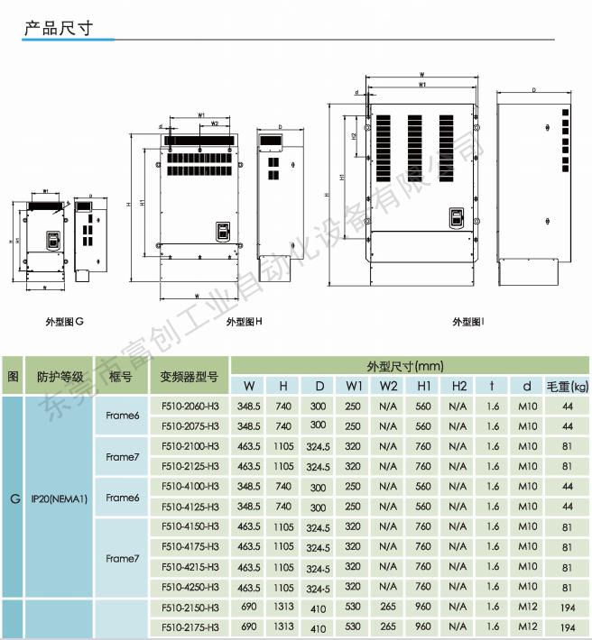 东元变频器f510产品尺寸4