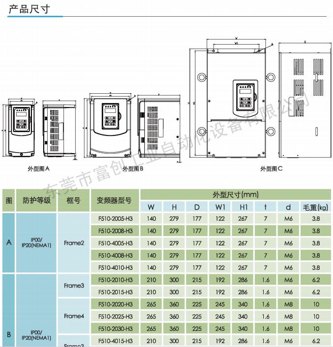 东元变频器f510产品尺寸