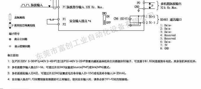 东元变频器f510产品接线图1
