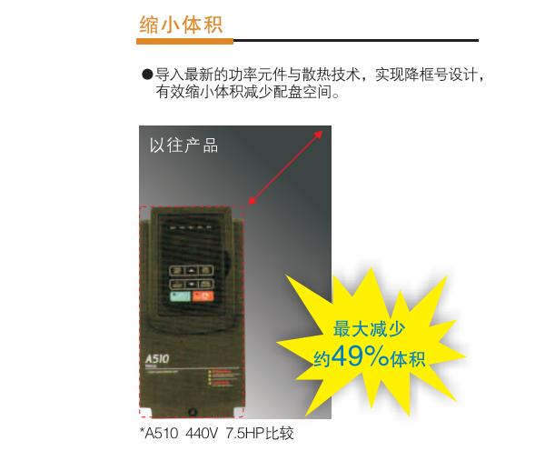 东元变频器a510体积小减少空间