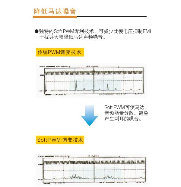 东元变频器a510可降低马达噪音