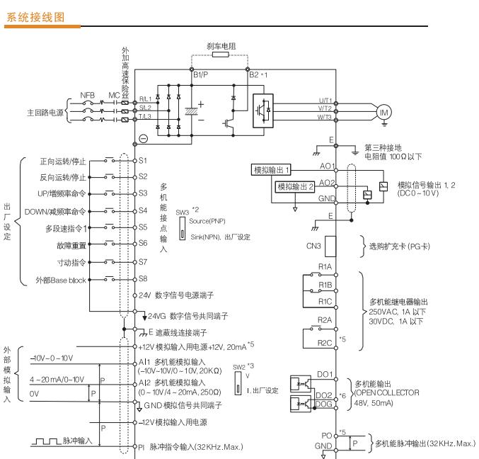 东元变频器a510系统接线