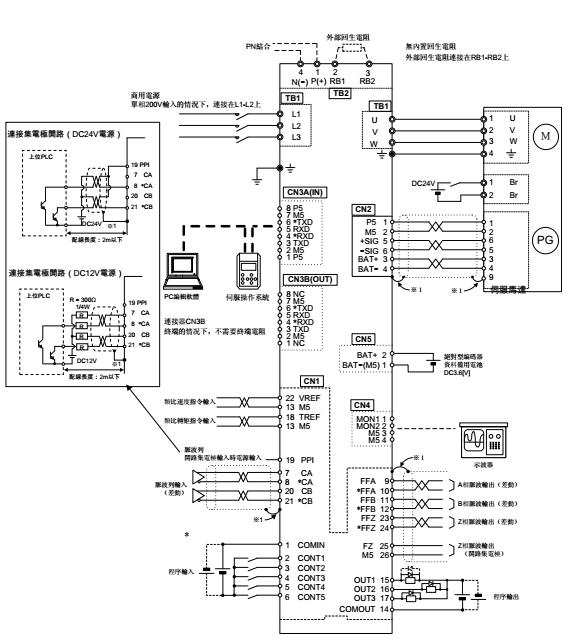 东元伺服jsdf接线图图片